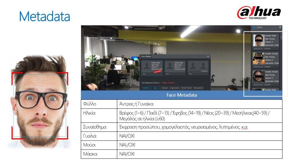 metadata, cctv,dahua,σύστημα τεχνητής νοημοσύνης,artificial inteligence,κάμερες ασφαλείας